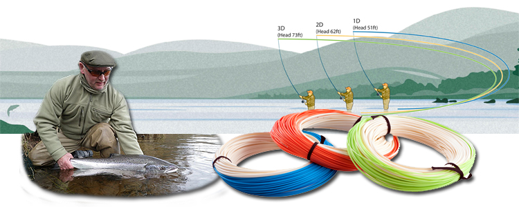 Snowbee 3-Dimensional Spey Casting