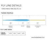 Cortland Medium Belly Spey Fly Line